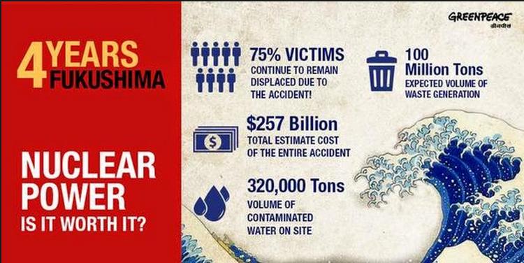 4 Years Fukushima