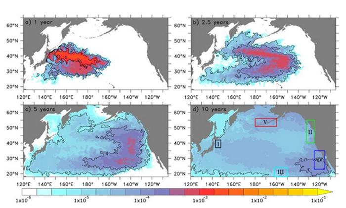 data chart Fukushima